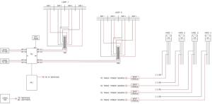 Need Input on DCS Wiring Diagram | O Gauge Railroading On