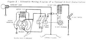 Lionel 1664 242 Steam Engine Wiring | O Gauge