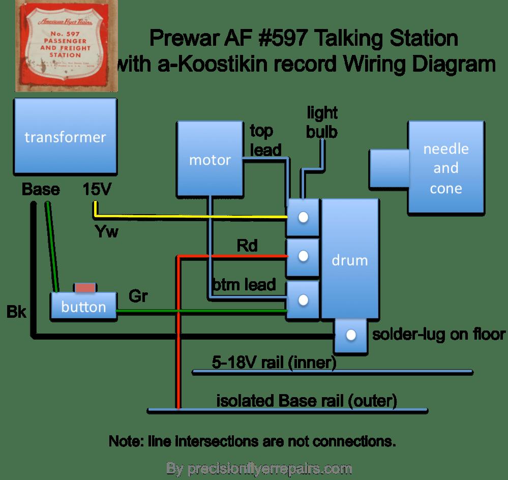 American Flyer Wiring Reverse Unit Locomotive Diagrams