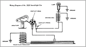 Lionel 3620 Rotating Searchlight car | O Gauge Railroading