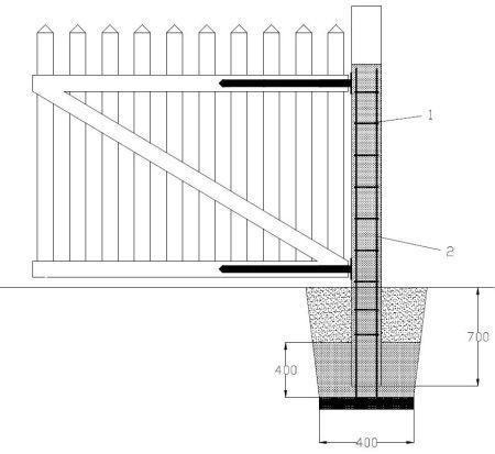ogrodzenie panelowe cena