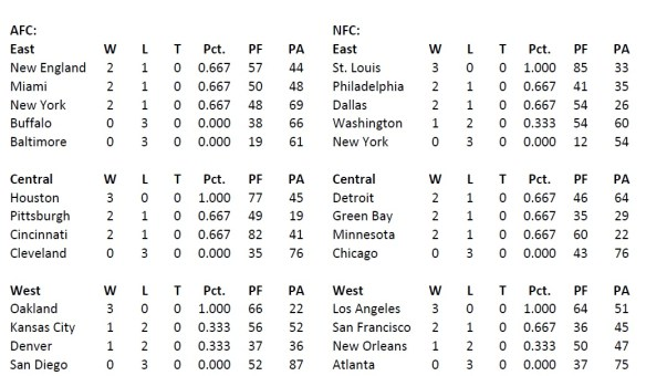 Standings 3