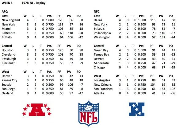 1978 Week 4 Standings