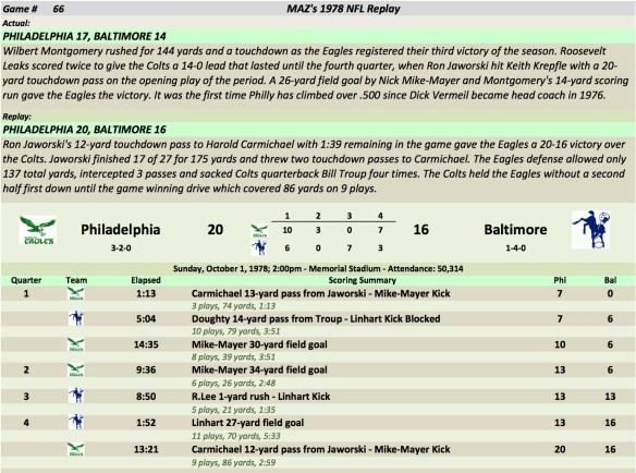 Game 66 Phi at Bal
