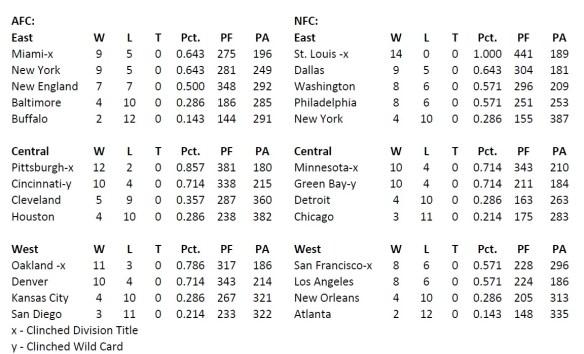 Standings-Final