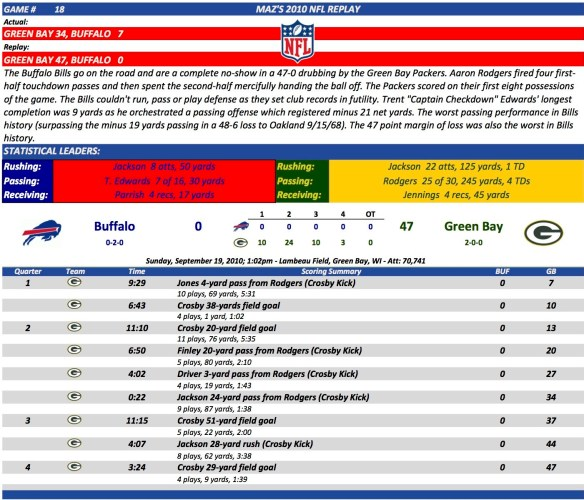 Game 18 Buf at GB