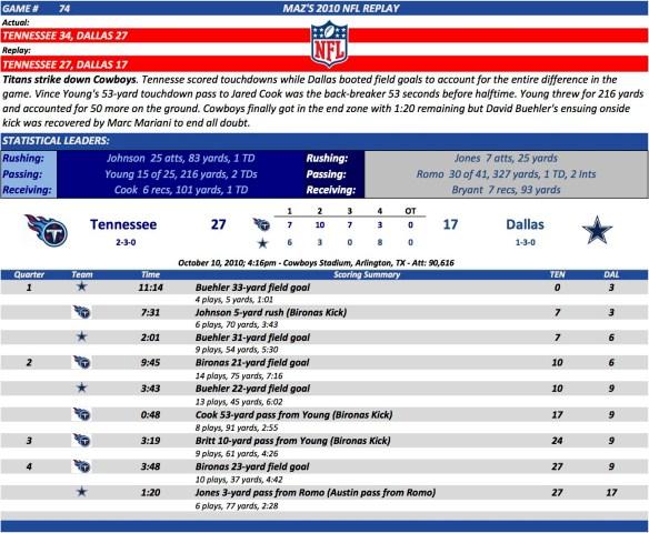 Game 74 Ten at Dal