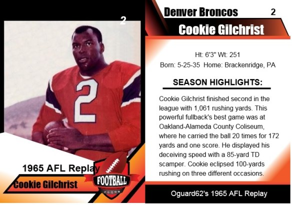 1965 - Cookie Gilchrist Card