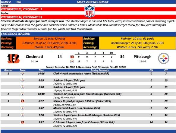Game 196 Cin at Pit