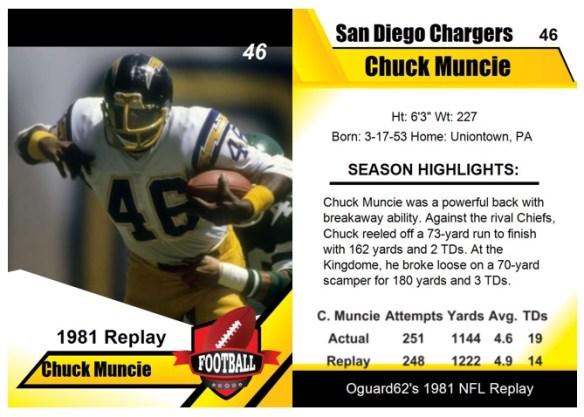 1981 - Chuck Muncie Card
