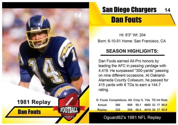 1981 - Dan Fouts Card (Oguard62)