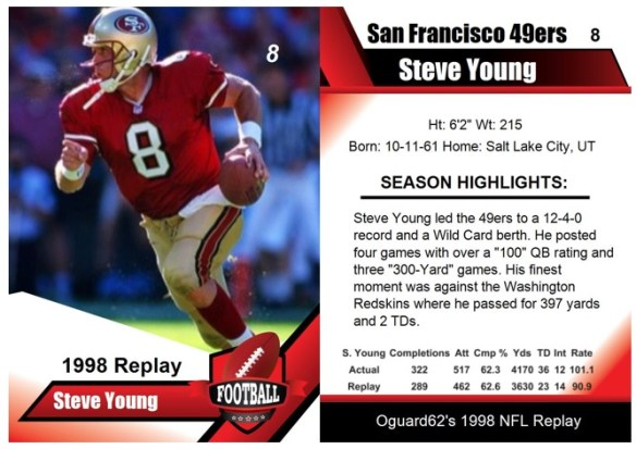 1998 - Steve Young Card