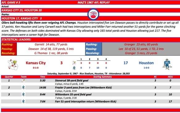 AFL Game #3 KC at Hou