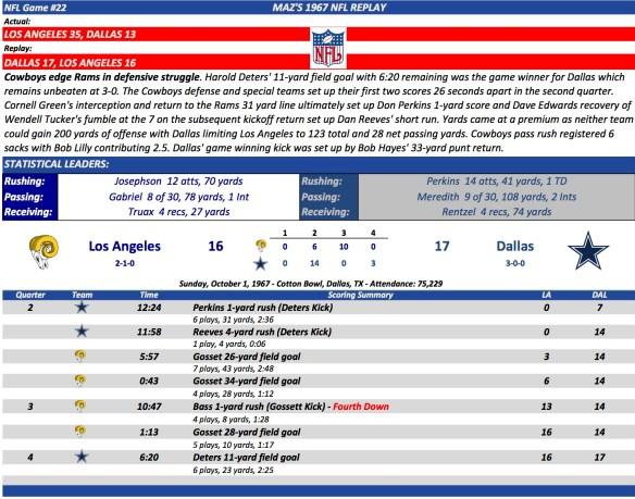NFL Game #22 LA at Dal