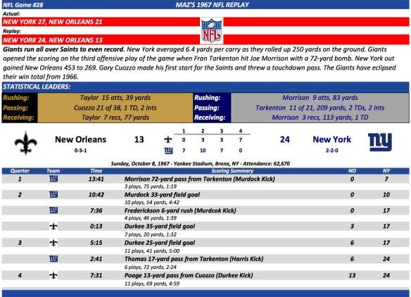 NFL Game #28, NO at NY