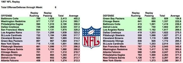 1967 NFL Week 6 Total Yards
