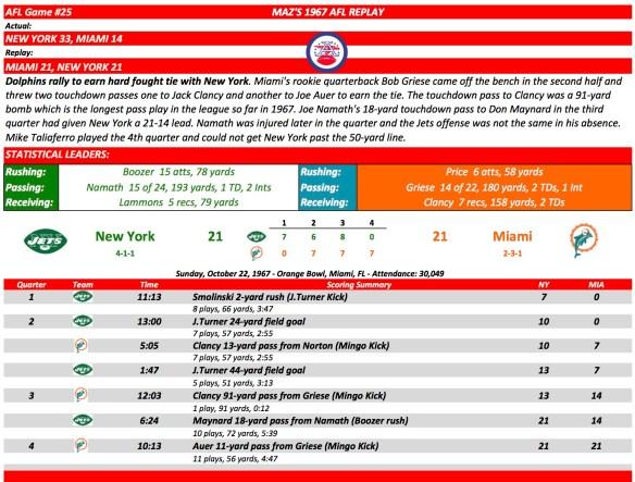 AFL Game #25 NY at Mia