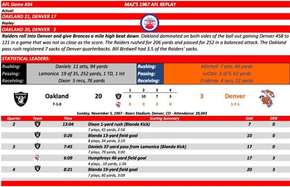 AFL Game #34 Oak at Den