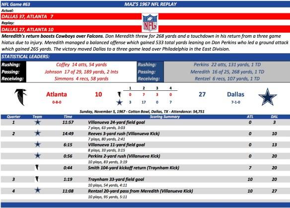 NFL Game #63 Atl at Dal