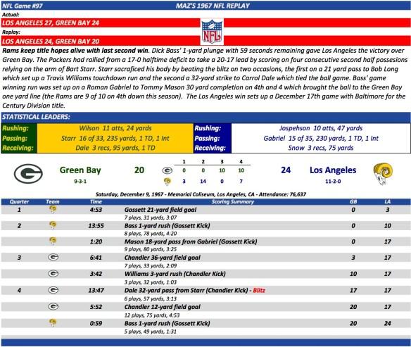 AFL Game #97 GB at LA