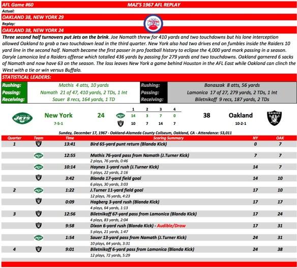 AFL Game #60 NY at Oak