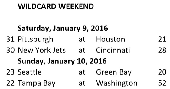 Wild Card Weekend results