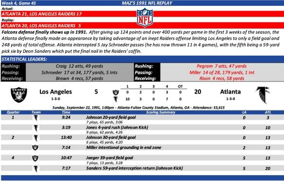 Game 45 LARd at ATL