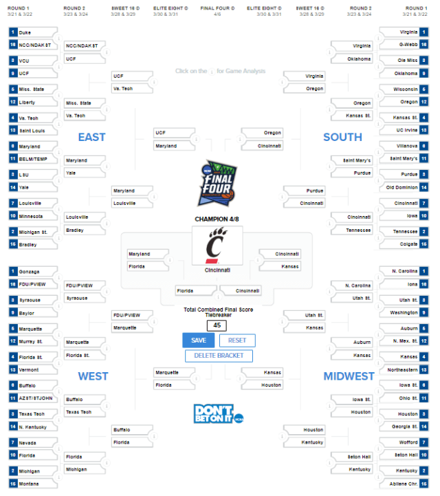 Riah's bracket, showing Maryland, Florida, Cincinnati, and Kansas in the final four, with Cincinnati as the Champion.