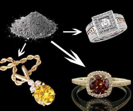diamantes de cinzas de cremação