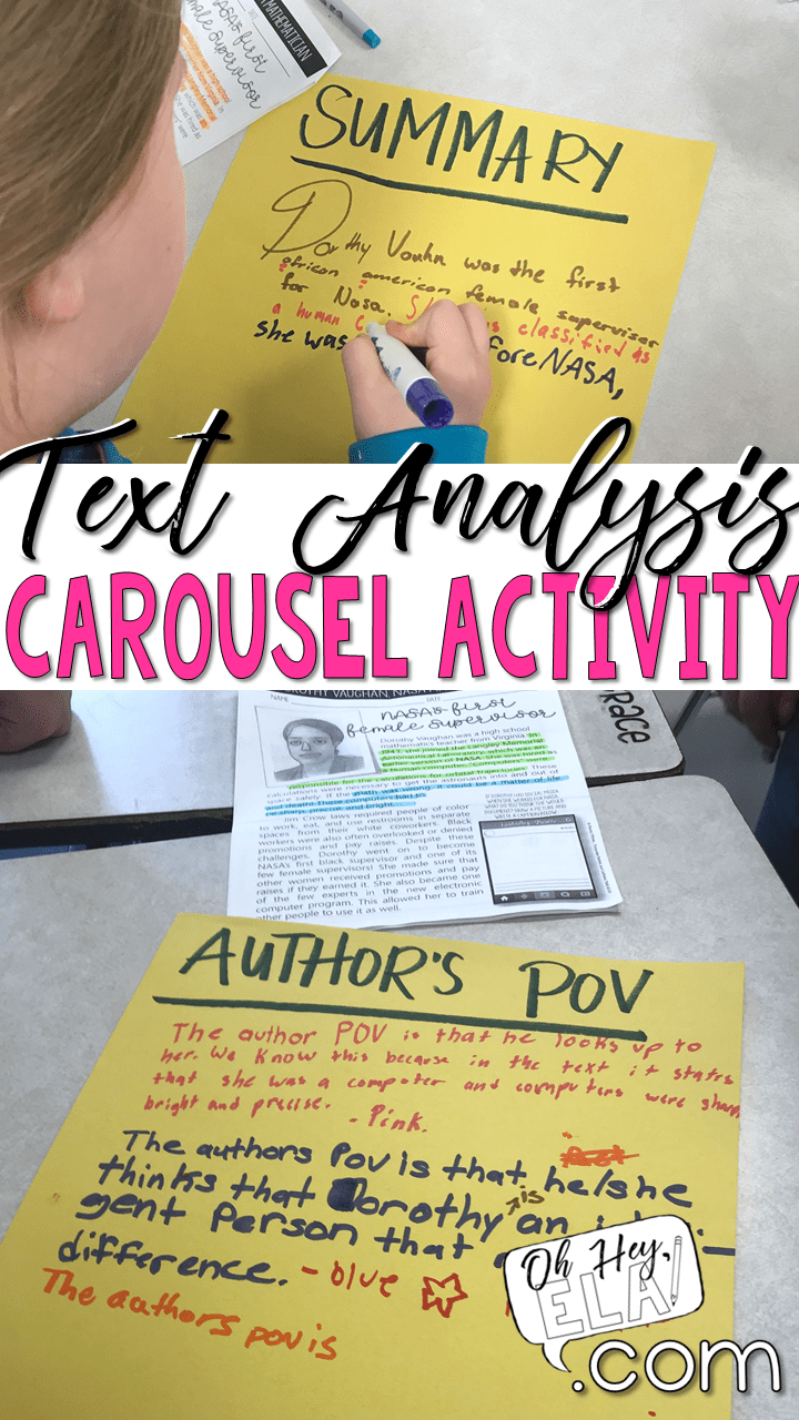 Carousel Activity POST IMAGE