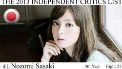 佐々木望-世界で最も美しい顔