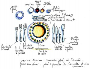 Learn French expression: mettre la table