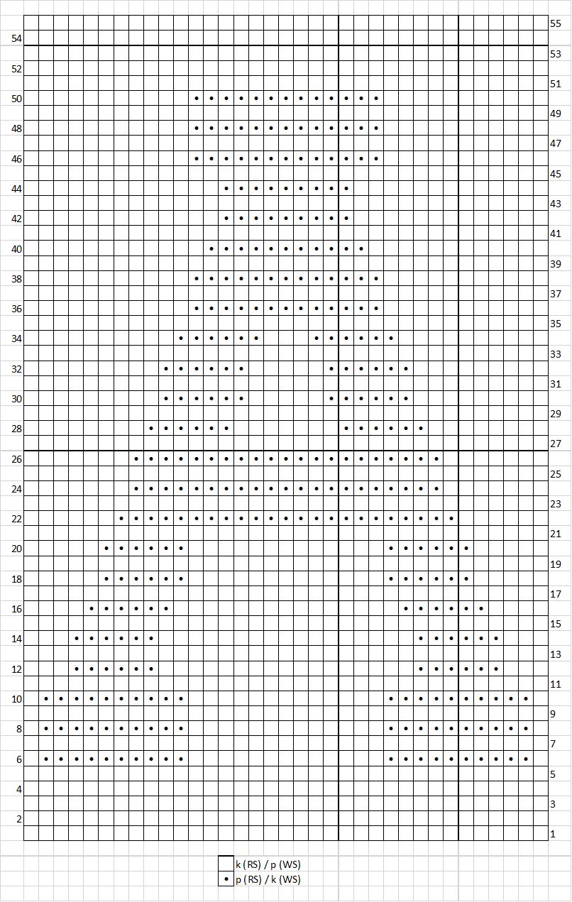 A KNITTING Pattern alphabet dishcloth pattern free dishcloth pattern ohlalana