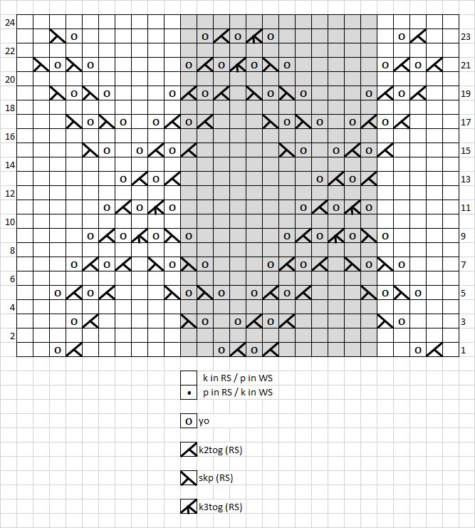 4 - chart seamless