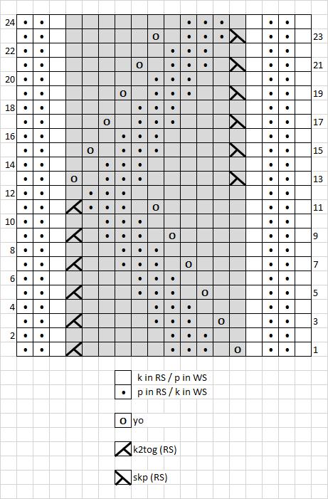6 - chart seamless