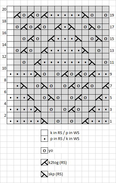 8 - chart seamless