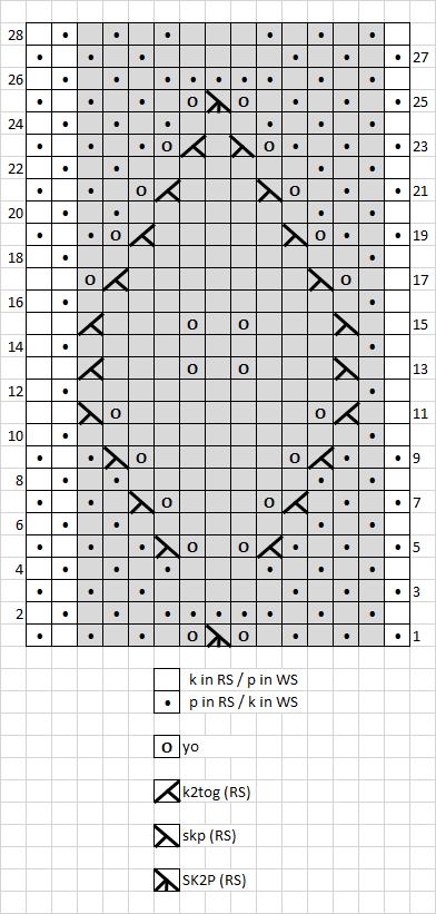 11 - chart seamless