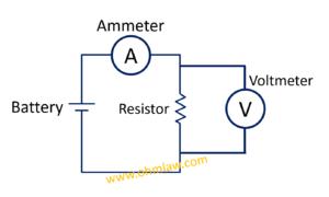 Ohm's law circuit diagram [How to Read Symbols] • Ohm Law