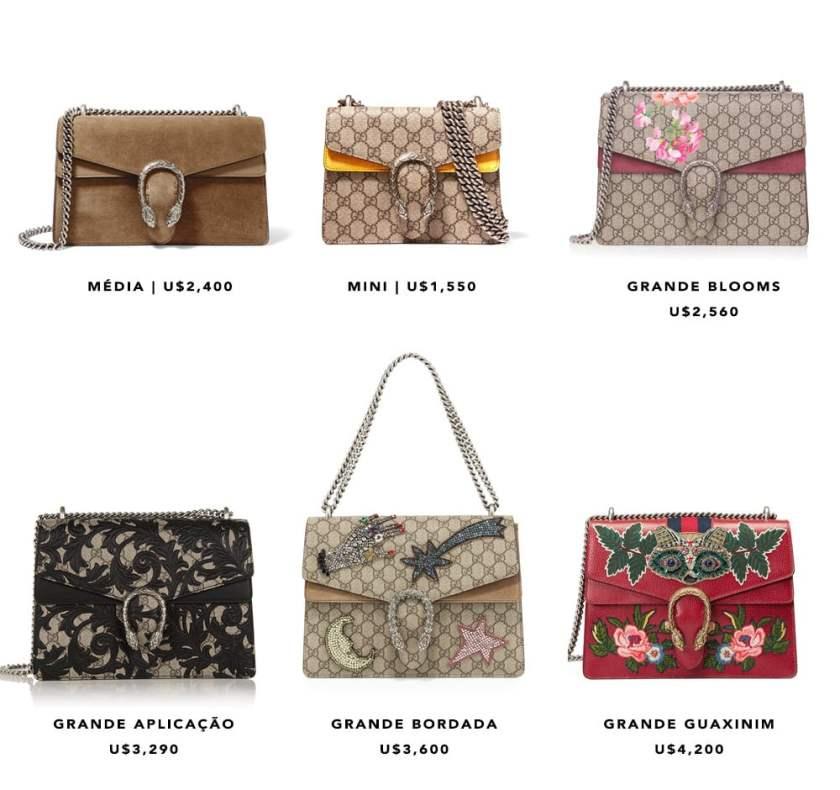 Gucci Dionysus preços it bag dicas moda Oh My Closet tendencias blogger Monica Araujo