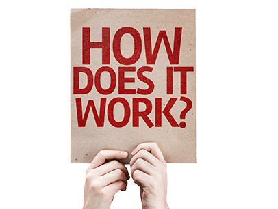 How Does Gynexin Work