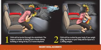 car seat wajib di malaysia