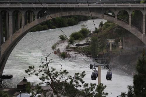View of the Spokane Falls