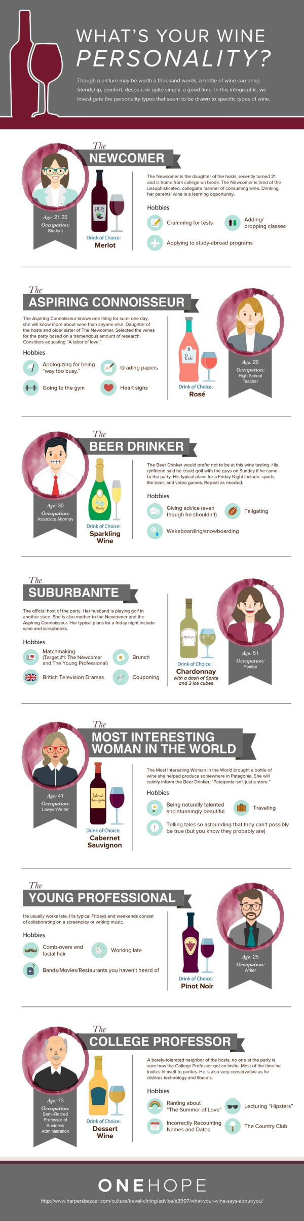 what-is-your-wine-personality