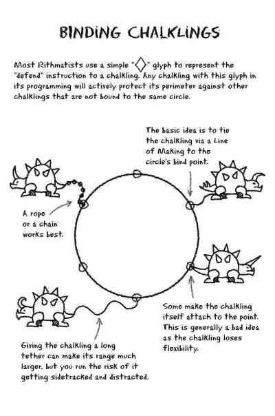 chalklingsdiagram