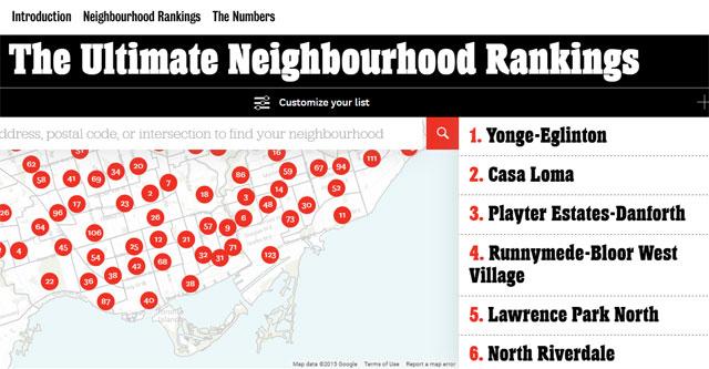 Guia da boa vizinhança: ranking dos melhores (e piores) bairros para se morar em Toronto
