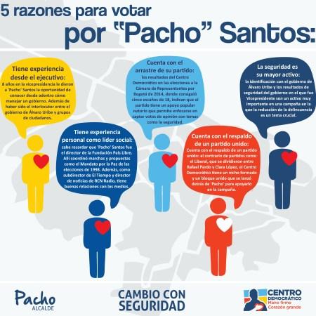 5 razones para votar por Pacho Santos