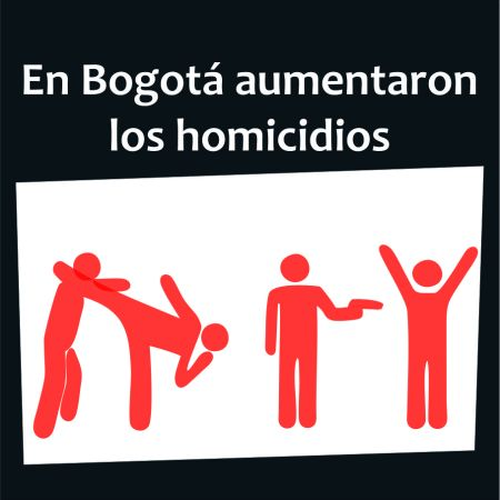 Boton en Bogota aumentaron los homicidios
