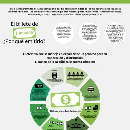 El-dinero-que-circula-en-Colombia-Asobancaria