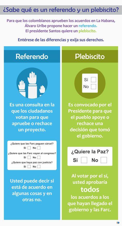 referendo - plebiscito