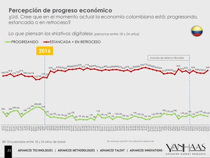 encuesta economía 28 noviembre.jpg